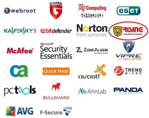 Most popular security software vendors